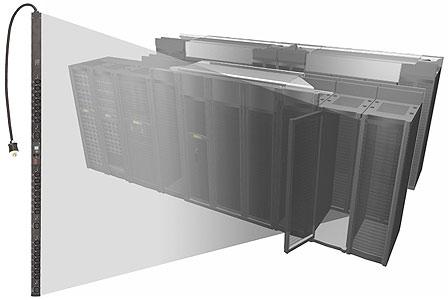 Server rack PDU