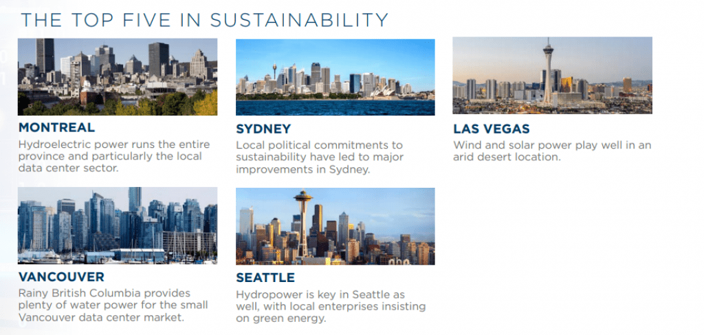 most sustainable cities for data centers